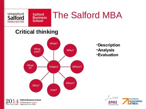 Salford Business School Mba by The Salford Mba At Salford Business School