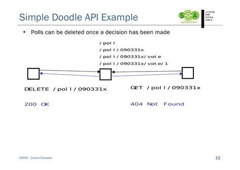doodle decision poll some rest design patterns and anti patterns soa
