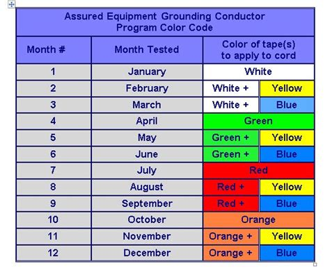 electrical cord color code monthly efficient
