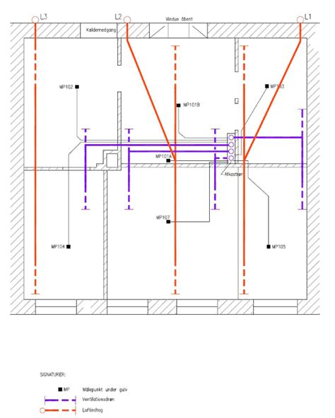 Uhv Strategic Mba Degree Plan by Tabel Figur Milj 248 Projekt Nr 1347 2010