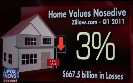 home appraisal do s and don ts listing price