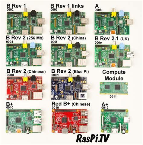Raspberry Pi 1 Rev B four years of pi raspberry pi