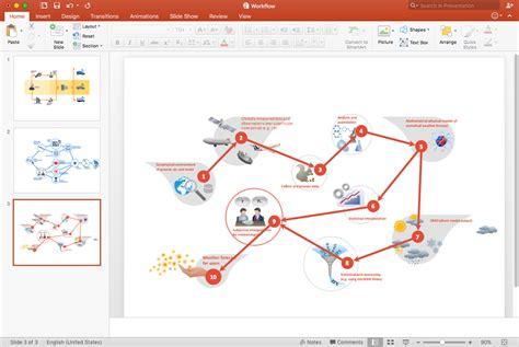 workflow diagram powerpoint create powerpoint presentation with a workflow diagram