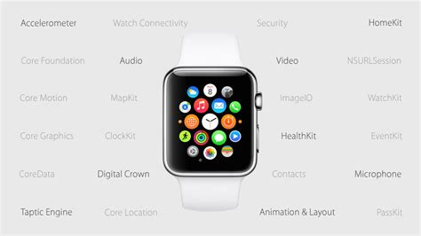 watchos by tutorials third edition apple apps with watchos 4 and 4 books watchos 2 beta 4 for apple seeded to developers