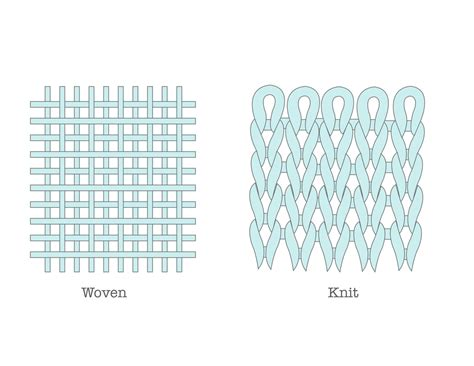 weaving and knitting difference how to tell the difference between knits and wovens the