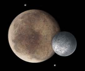 Facts about the planet pluto fun amp interesting information on