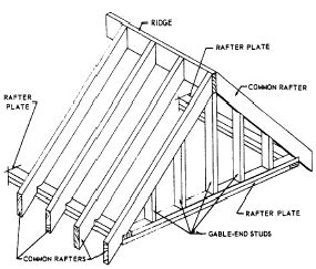 Gable Roof Drawing Shed Rafter Plans Jonson Some For Build Real