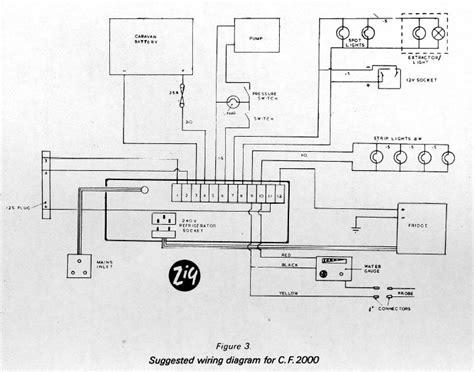 zig unit wiring diagram zig caravan panel