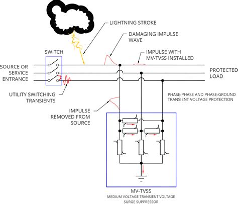 alarm surge suppressor wiring diagram 42 wiring
