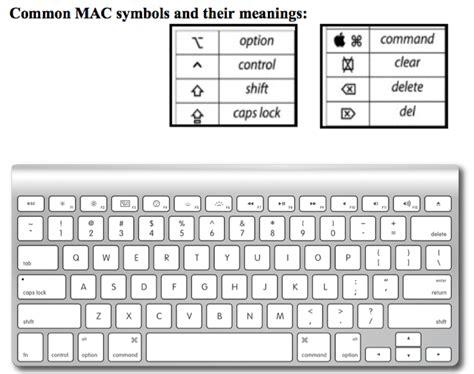 Apple Iphone Keyboard Symbols
