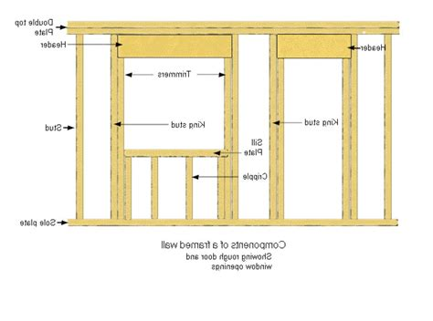 window framing diagram exterior wall framing details diagram unmeasured some