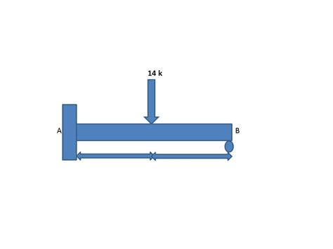 Mba Support Beam by Solved Draw A Shear And Bending Moment Diagram Using The