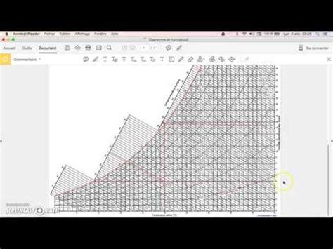diagramme de l air humide excel traitement d air diagramme air humide