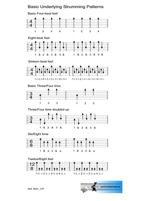 strumming pattern theory 15 2 how to strengthen your strumming guitar lessons