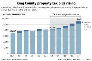 King County Property Tax Search By Address Property Tax Bills In King County Are Among The Nation S