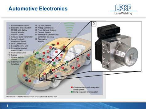 automotive electronics components vehicle schematic