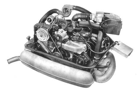porsche engine parts vw engine parts 194 194 air cooled parts service