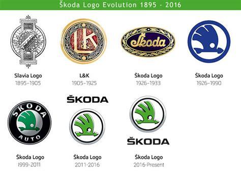 Koda Auto Logo by škoda Logo Hd Png Meaning Information Carlogos Org