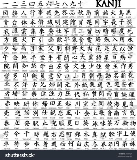 translation to hundreds of japanese kanji characters with translations