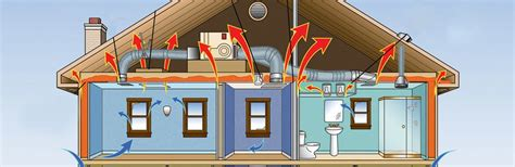 Air Leakage ? Defined   NC State Extension