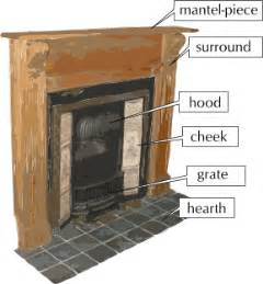 bricks brass fireplace