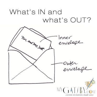 how to address inner outer envelopes wedding my gatsby envelopes wedding