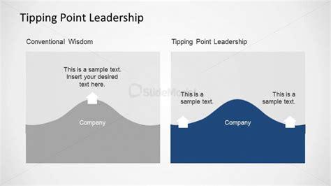 blue strategy diagram bos tipping point leadership model slide slidemodel