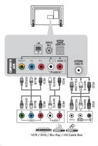 samsung sound bar installation diagram samsung sound bar installation diagram usbmodels co