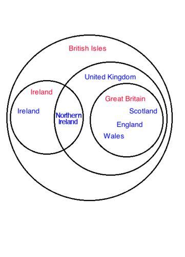 28 isles venn diagram isles venn diagram task 1 gb uk or isles what s what ccuart Gallery