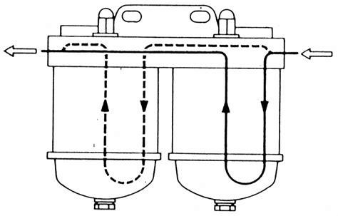 Pompa Filter Solar filter solar machine repair