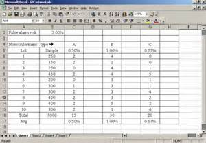 quality assurance spreadsheet template free templates forms april 2015