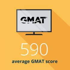Gmat Scores For Mba Uga by Our Students Wisconsin Mba Program