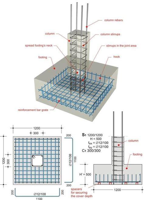que es layout en construccion 191 que es la cimentaci 243 n tipos de cimientaciones de