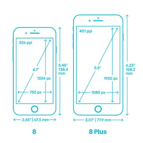 apple iphone    dimensions drawings dimensions