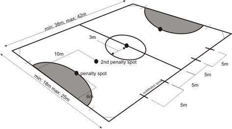 Gawang Futsal 3m e hanif lapangan futsal dan ukurannya