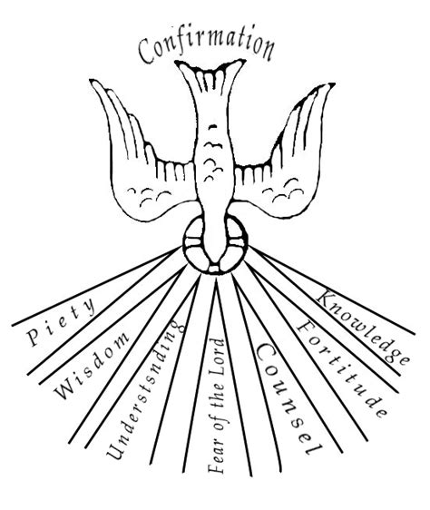 coloring pages gifts of the holy spirit free gifts of the holy spirit coloring pages