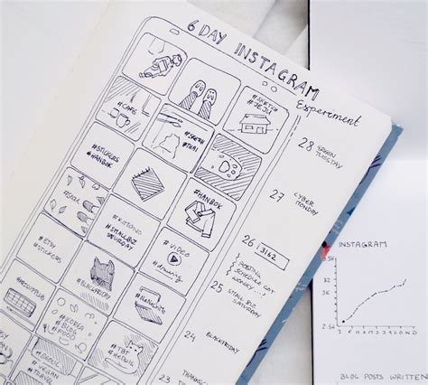 doodle calendar feed instagram in my bullet journal cohesive feed planner