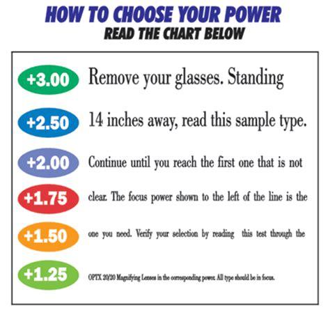 convert eyeglass prescription to contacts calculator