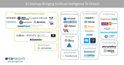 Artificial Intelligence Report Writing by From Algorithmic Trading To Persoanl Assistants 41 Startups Bringing Ai To Fintech