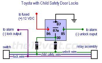 door locks toyota  child safety door lock system