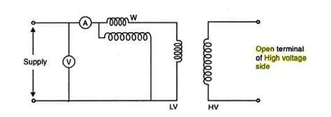 high voltage side circuit test why is an open circuit test in the of transformers