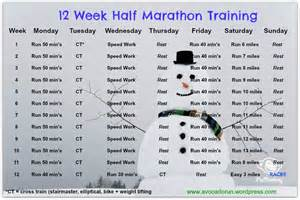 Half Marathon 12 Weeks 12 week half marathon plan coastal runner