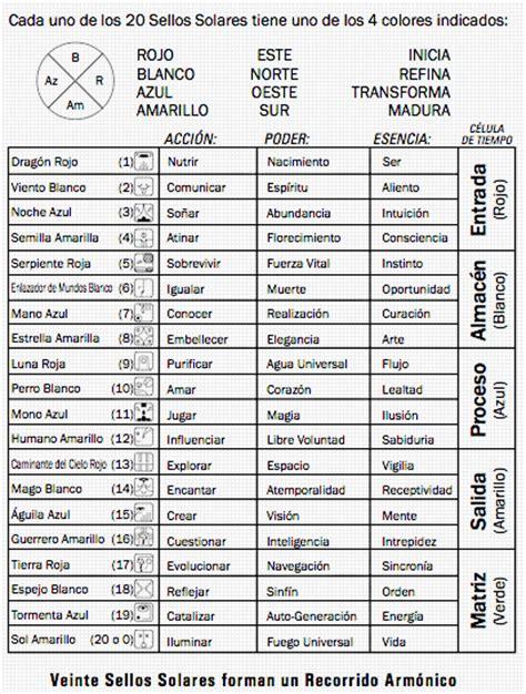 Calendario Calcular Nahual Descubre Tu Kin Residual Store