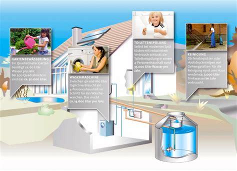 regenwasser optimal nutzen hausidee dehausidee de
