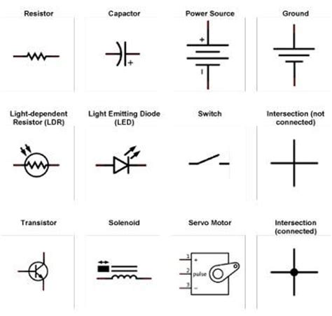 what is a diode ks3 light emitting diodes gcse 28 images light emitting diodes symbol 28 images schematics light
