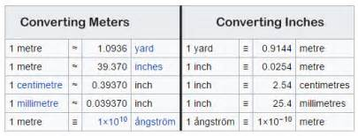 calculator yards to meters converting fractions to inches and millimeters venetian