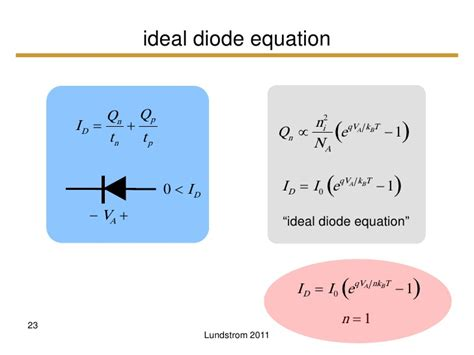 diode equation diode equation 28 images introduction to diodes and rectifiers diodes and rectifiers