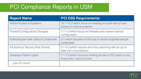 pci compliance incident report template simplify pci dss compliance with alienvault usm