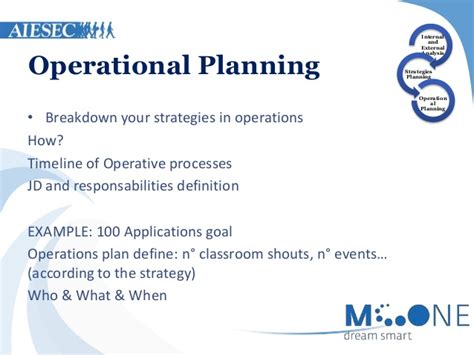 layout strategy operations management definition transition and planning