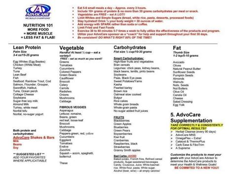 24 Day Detox Challenge by Pin By Fitzpatrick On Advocare